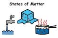 Matter-clipart-cliparti1_matter-clipart_09